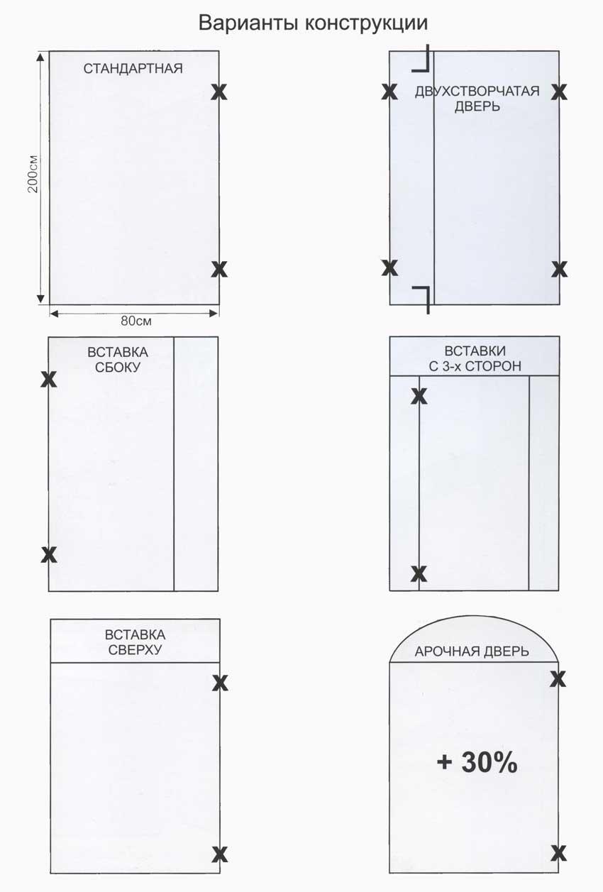 Металлическая дверь своими руками чертежи фото
